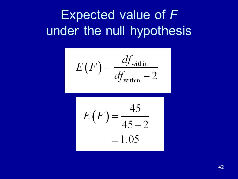 Expected value of F under the null hypothesis