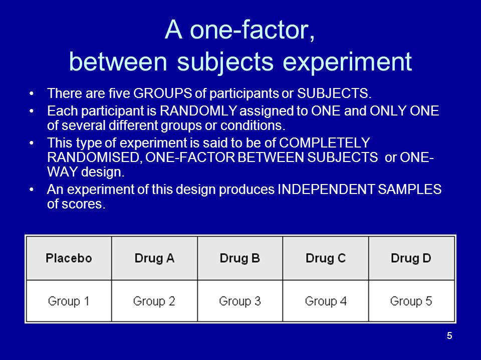 A one-factor, between subjects experiment