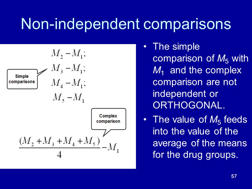 Non-independent comparisons