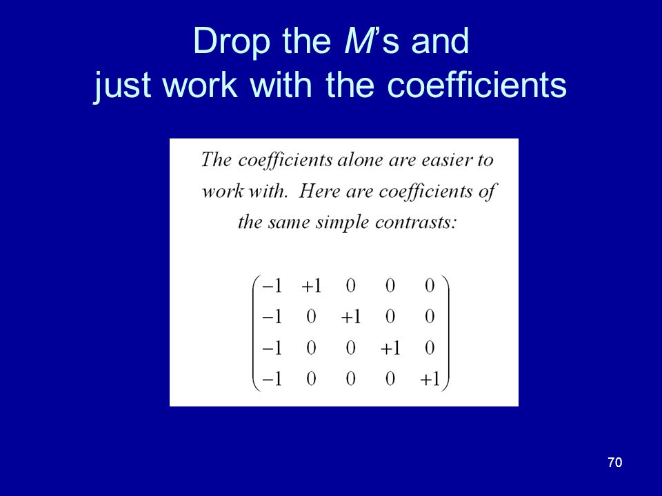 Drop the M's and just work with the coefficients