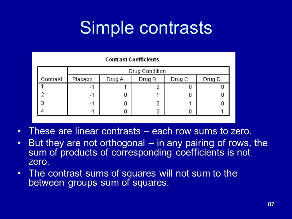 Simple contrasts These are linear contrasts – each row sums to zero.