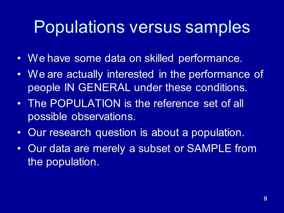Populations versus samples