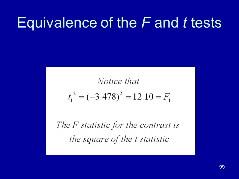 Equivalence of the F and t tests