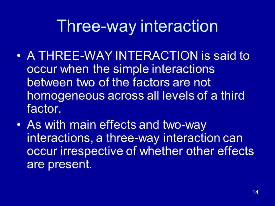 Three-way interaction