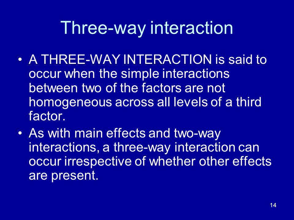 Three-way interaction