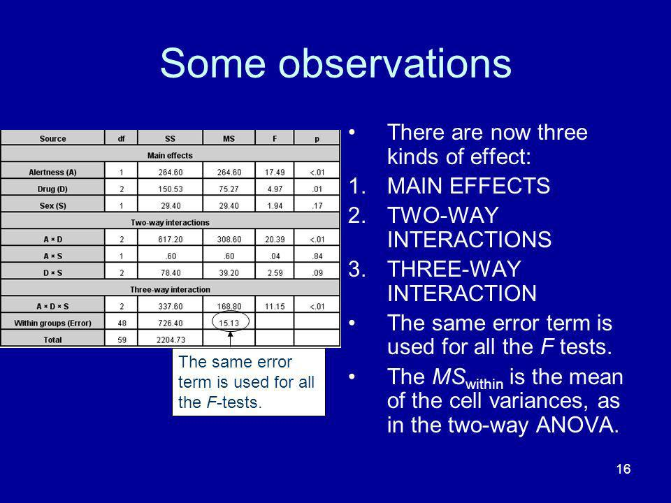 Some observations There are now three kinds of effect: MAIN EFFECTS