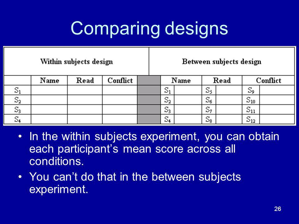 Comparing designs In the within subjects experiment, you can obtain each participant's mean score across all conditions.