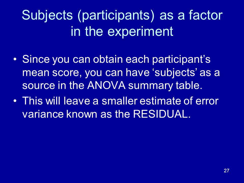 Subjects (participants) as a factor in the experiment