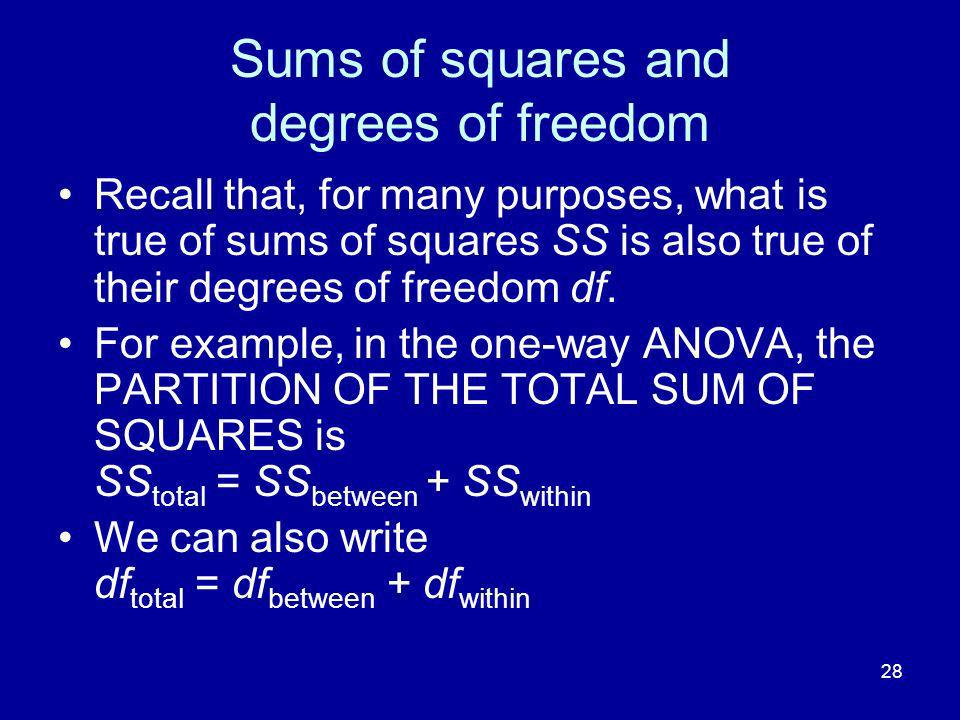 Sums of squares and degrees of freedom