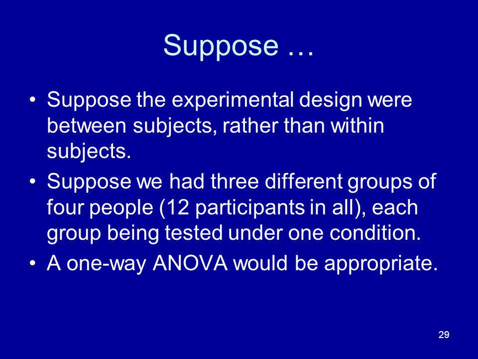 Suppose … Suppose the experimental design were between subjects, rather than within subjects.