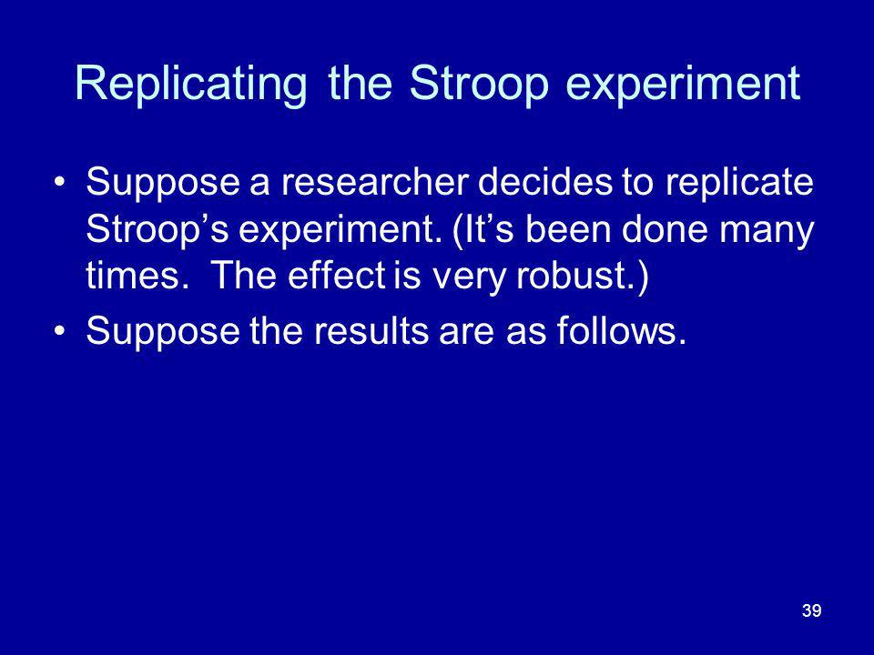 "replication of the stroop effect An example of a powerful and easily replicated experimental finding is the stroop  effect: naming the word ""green"" is harder when the word itself."
