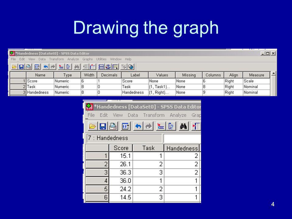 Drawing the graph