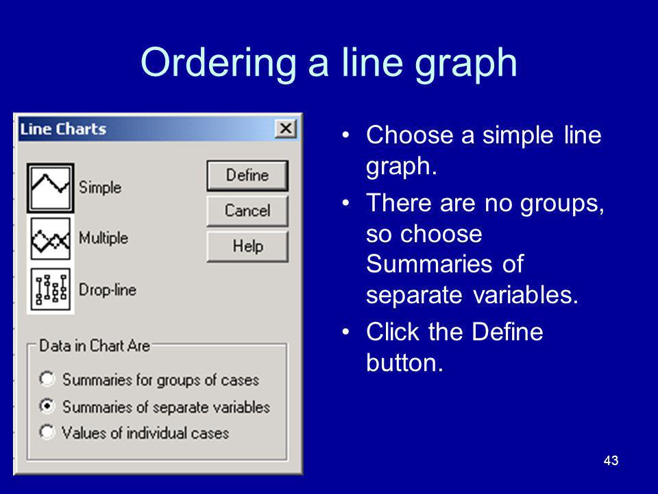 Ordering a line graph Choose a simple line graph.