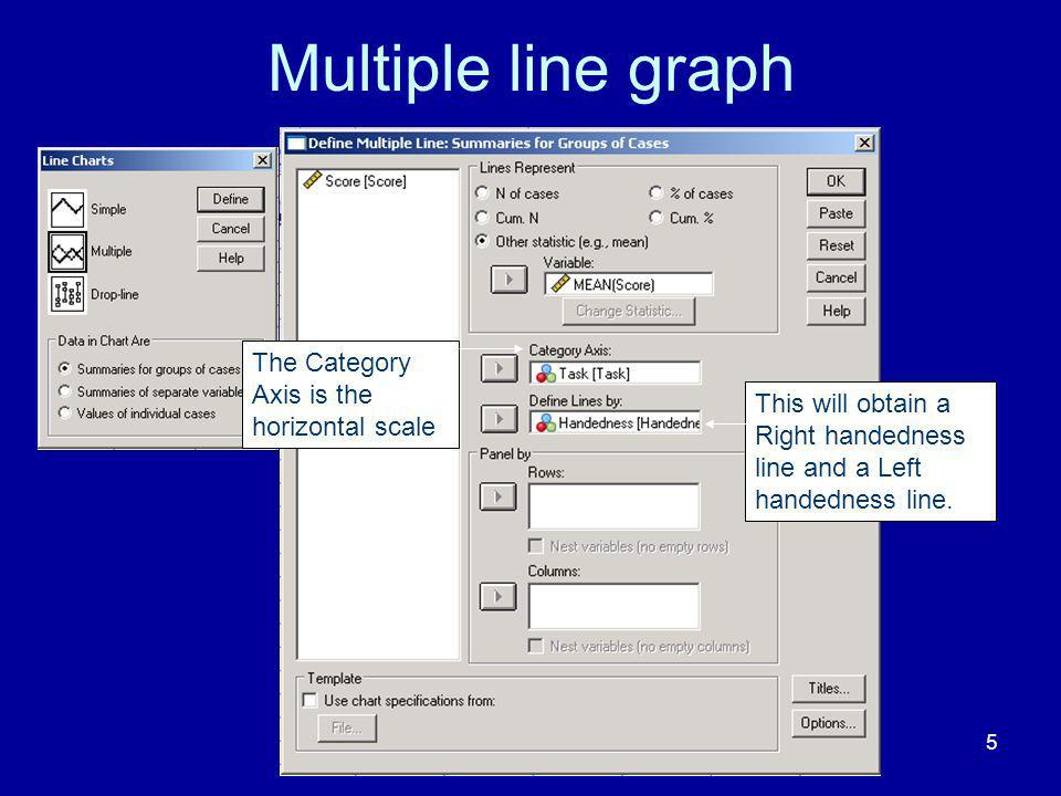 Multiple line graph The Category Axis is the horizontal scale