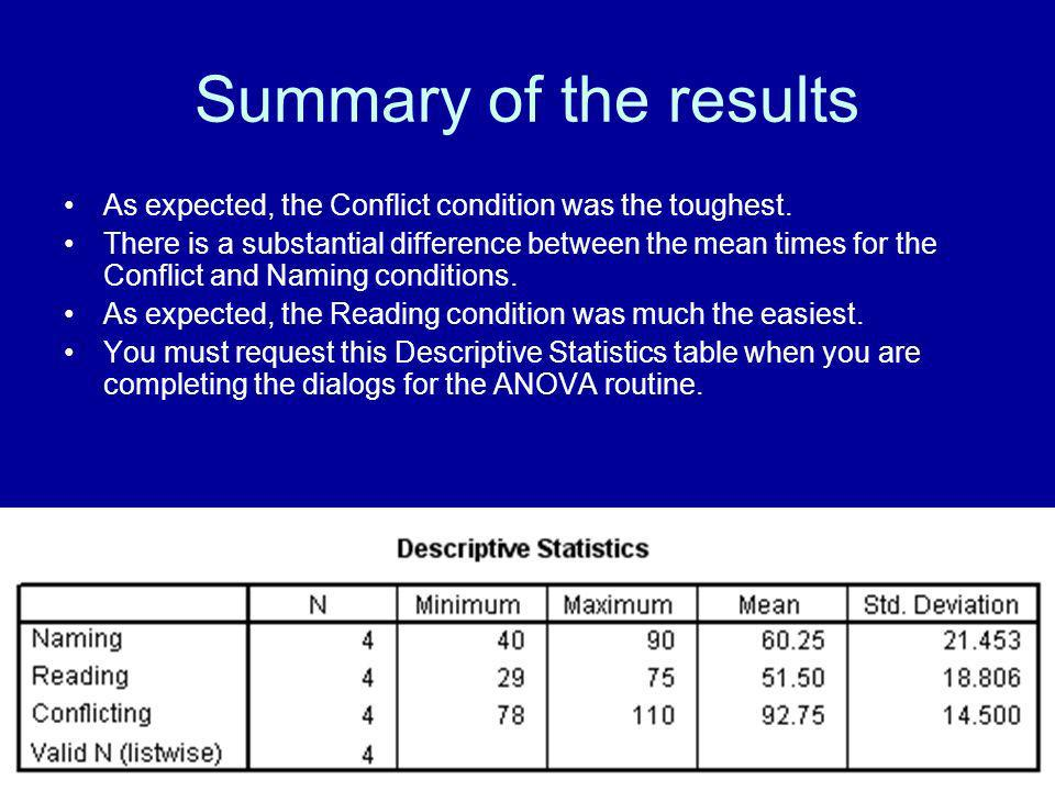 Summary of the results As expected, the Conflict condition was the toughest.
