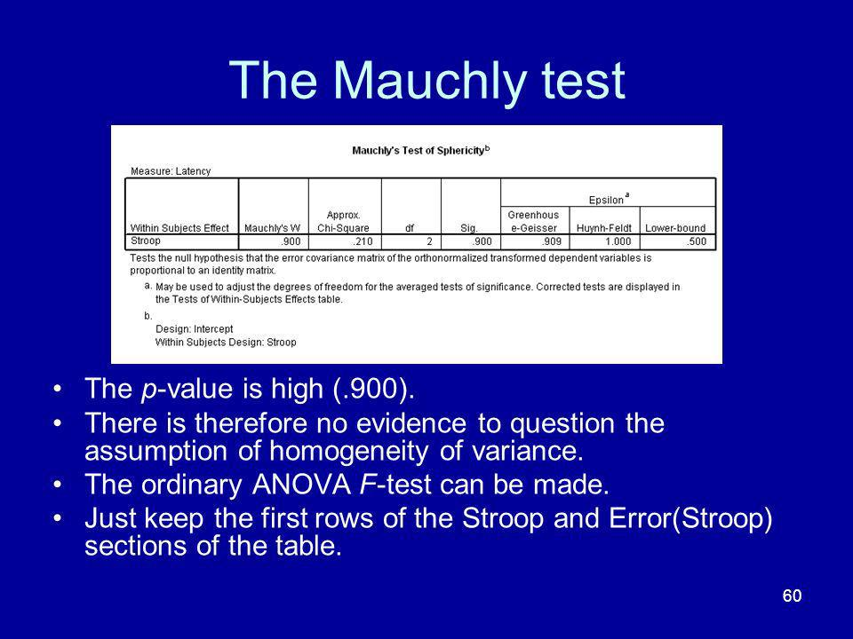 The Mauchly test The p-value is high (.900).