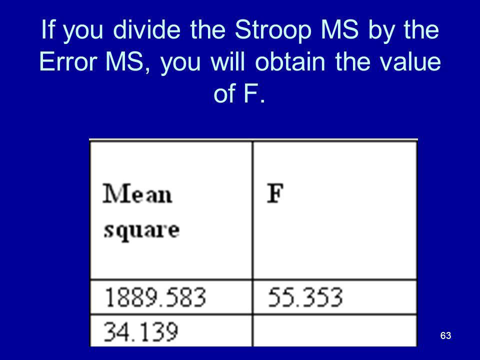 If you divide the Stroop MS by the Error MS, you will obtain the value of F.