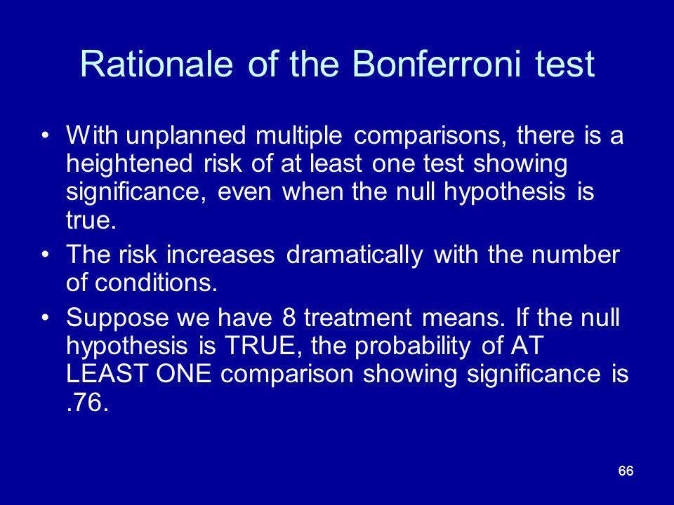 Rationale of the Bonferroni test