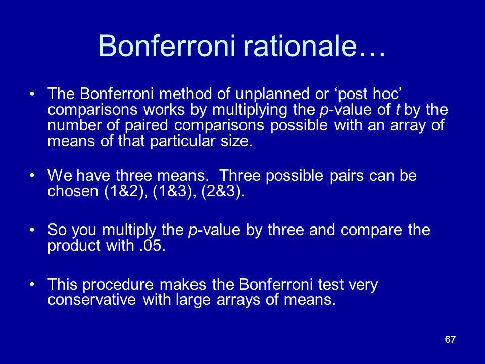 Bonferroni rationale…