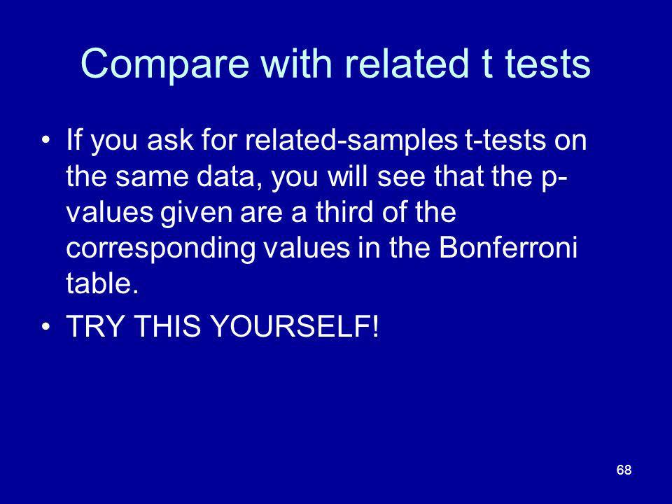 Compare with related t tests