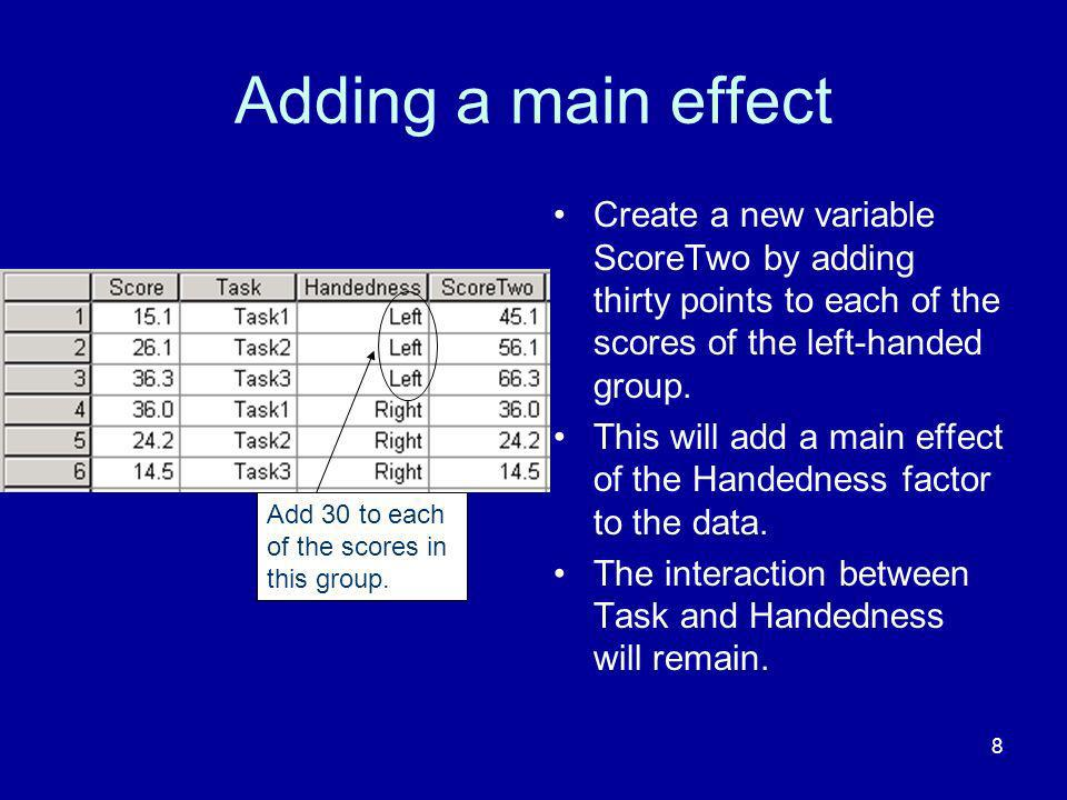 Adding a main effect Create a new variable ScoreTwo by adding thirty points to each of the scores of the left-handed group.