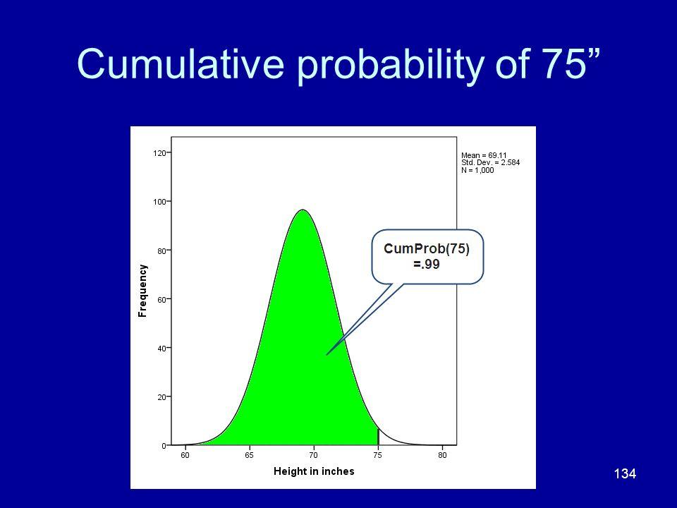 Cumulative probability of 75
