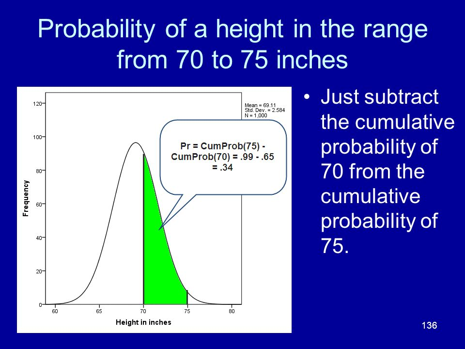 Probability of a height in the range from 70 to 75 inches