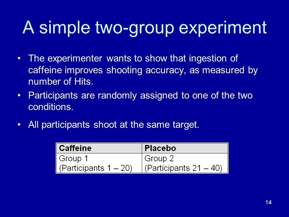 A simple two-group experiment