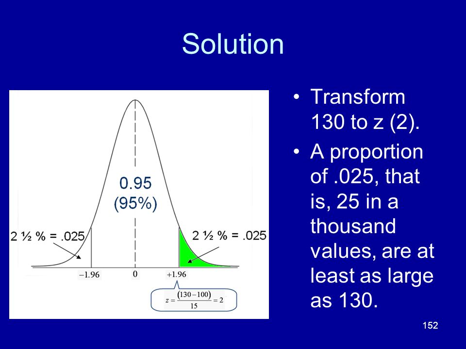 Solution Transform 130 to z (2).