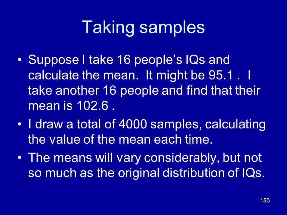 Taking samples