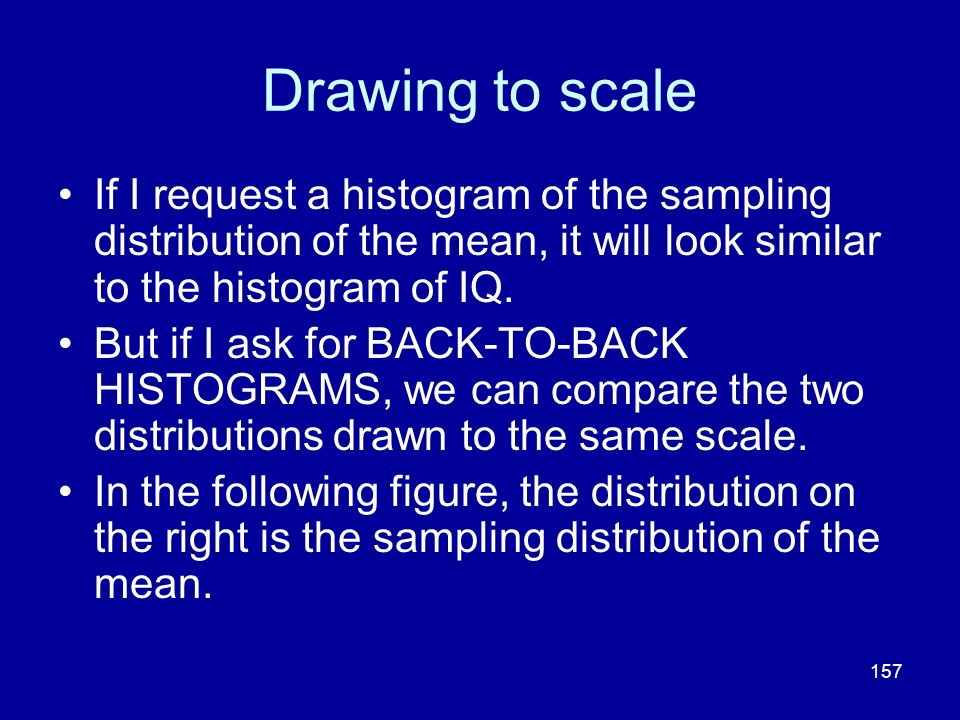 Drawing to scale If I request a histogram of the sampling distribution of the mean, it will look similar to the histogram of IQ.