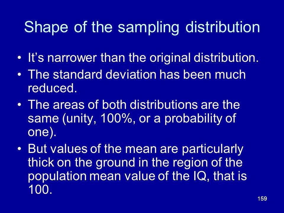 Shape of the sampling distribution
