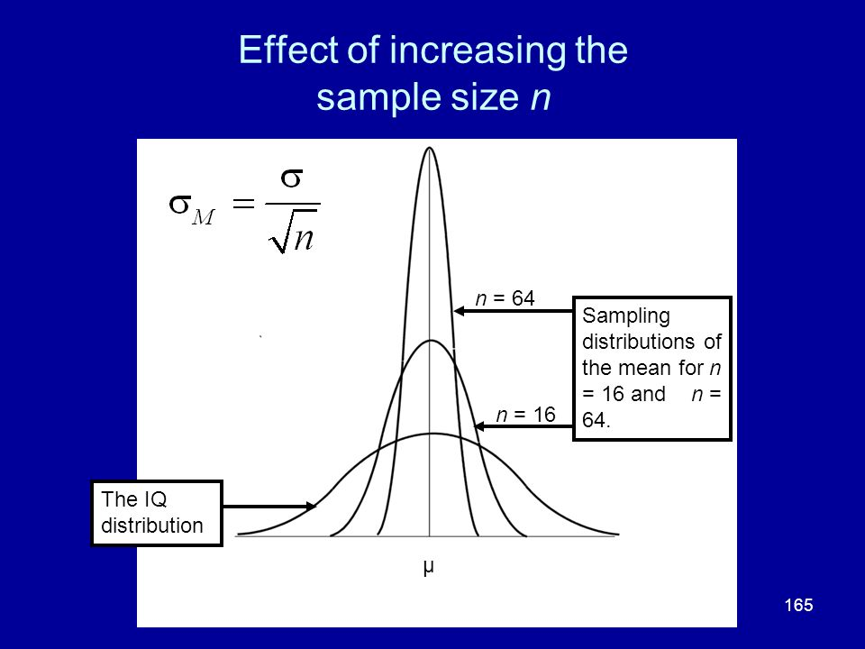 Effect of increasing the sample size n