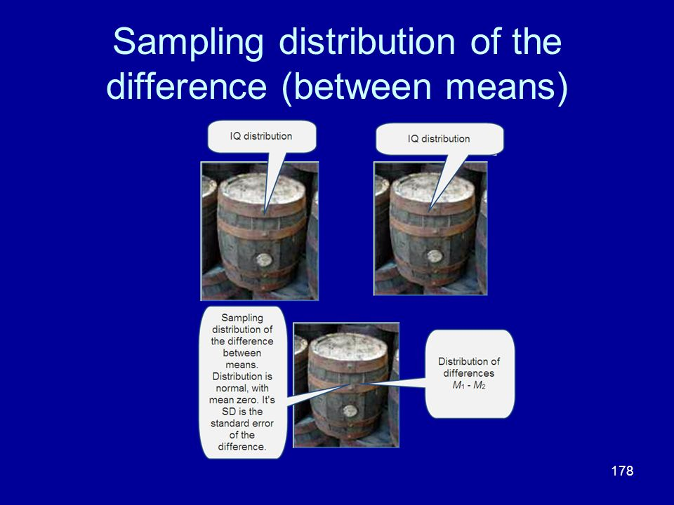 Sampling distribution of the difference (between means)