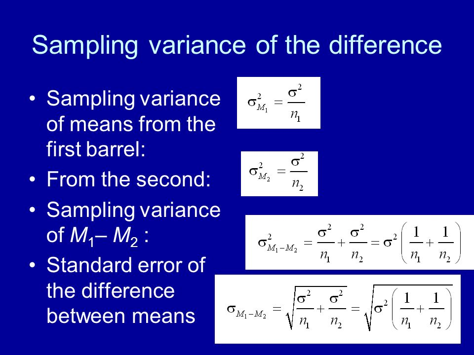 Sampling variance of the difference
