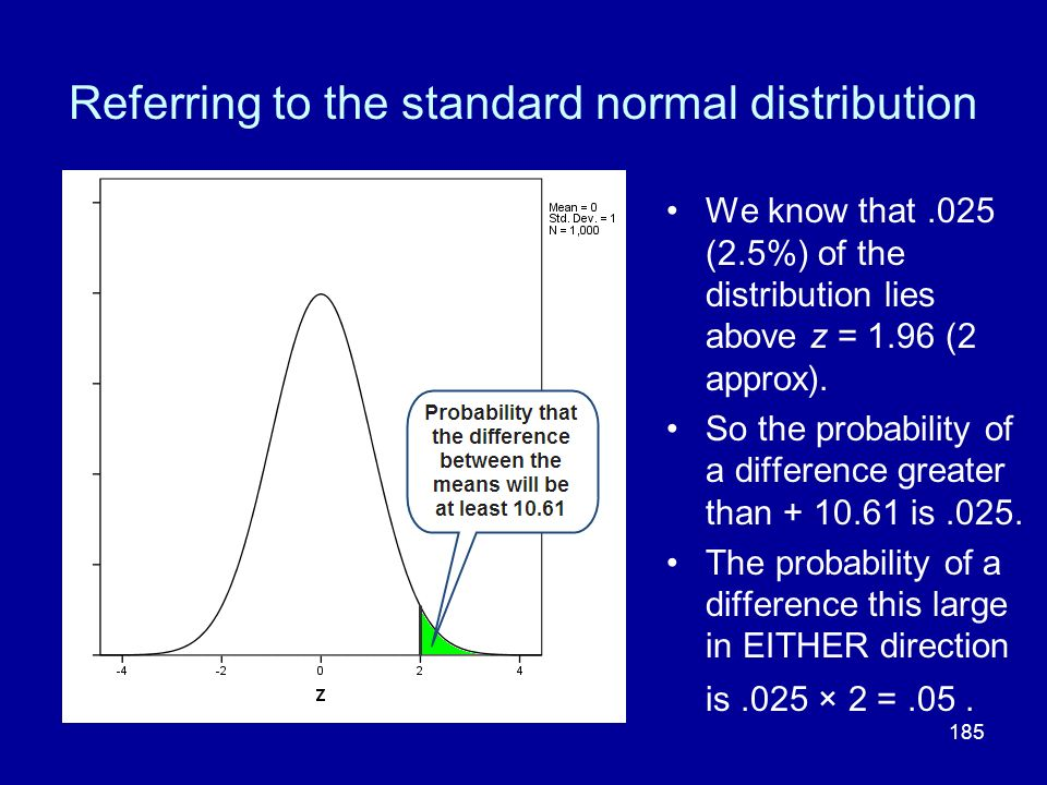 Referring to the standard normal distribution