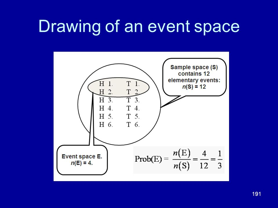 Drawing of an event space