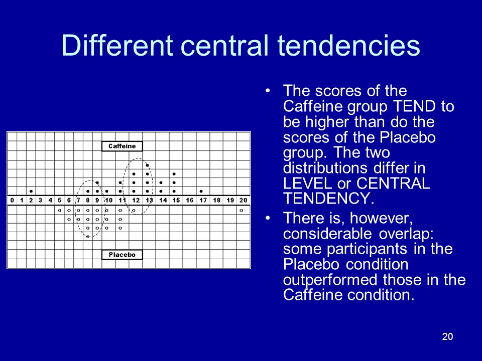 Different central tendencies