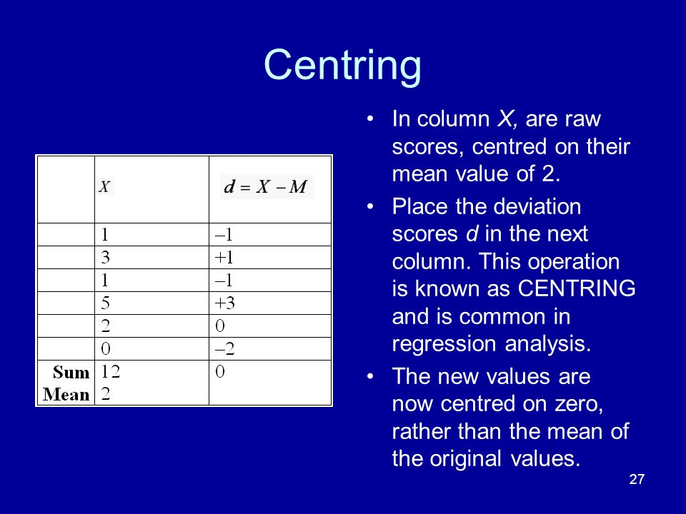 Centring In column X, are raw scores, centred on their mean value of 2.