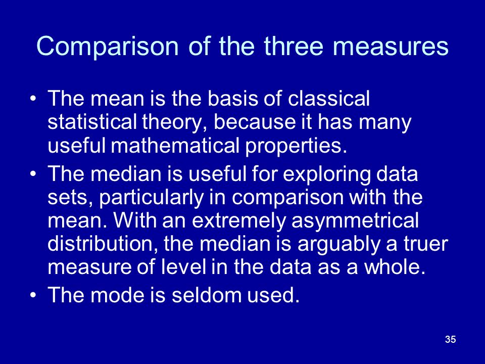 Comparison of the three measures