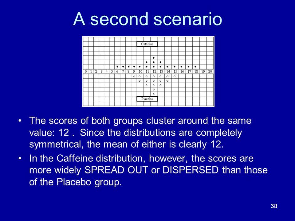 A second scenario