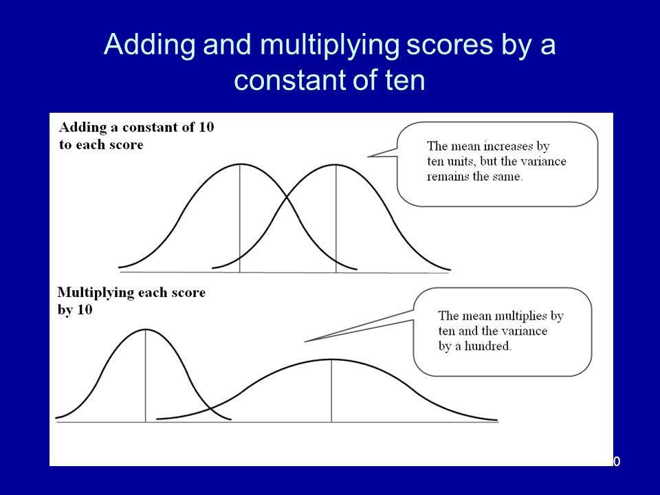 Adding and multiplying scores by a constant of ten