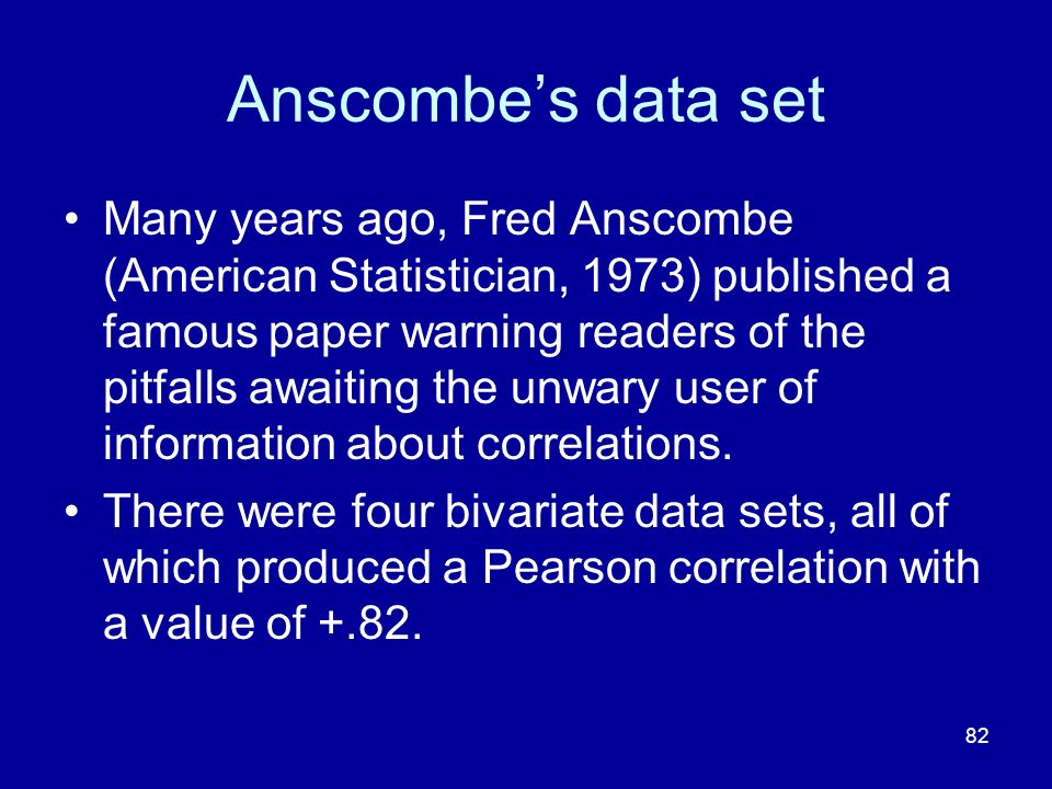 Anscombe's data set
