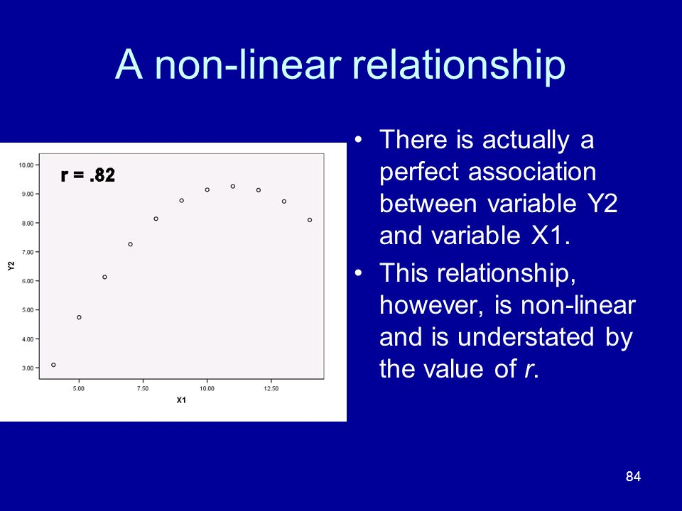 A non-linear relationship