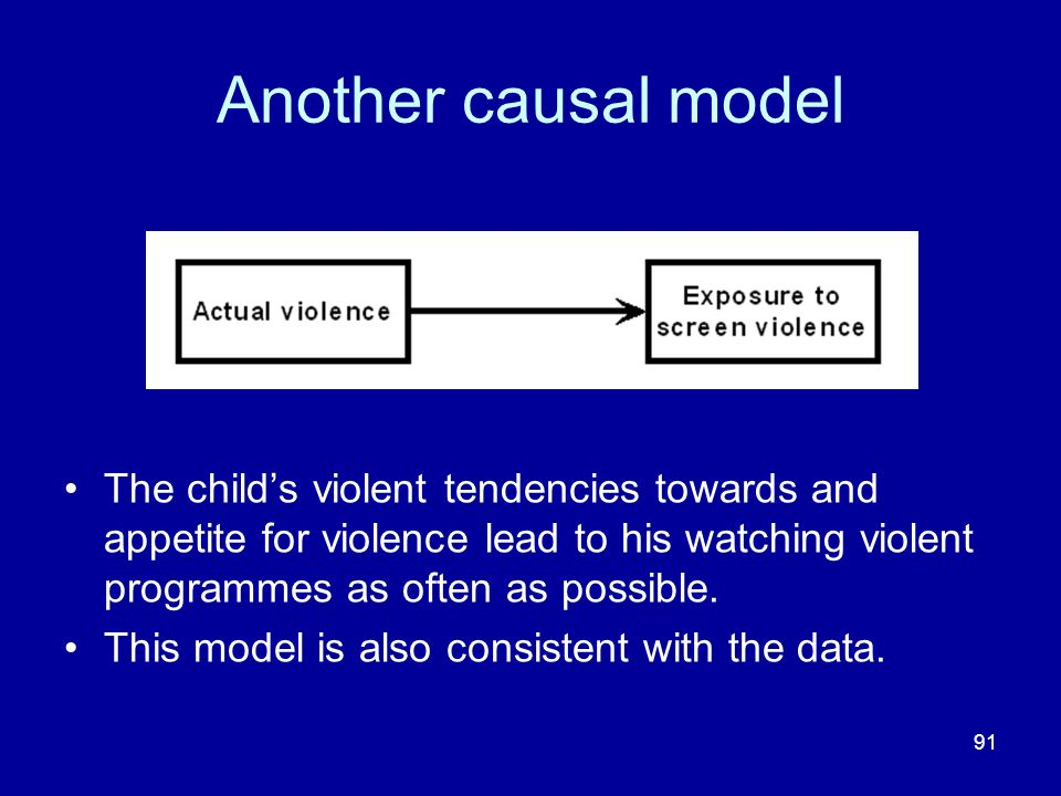 Another causal model The child's violent tendencies towards and appetite for violence lead to his watching violent programmes as often as possible.