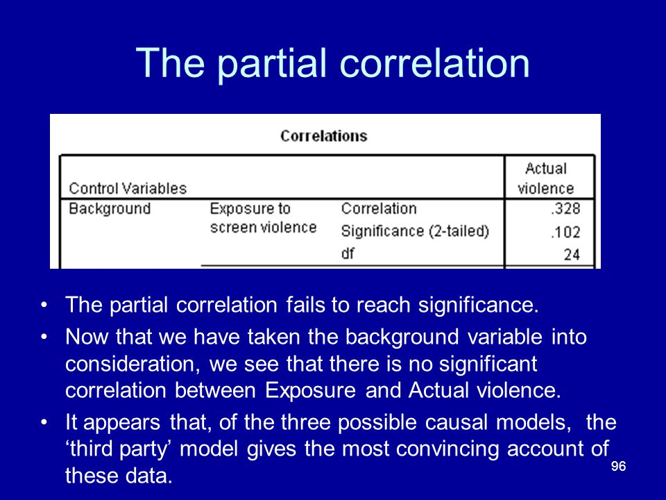The partial correlation