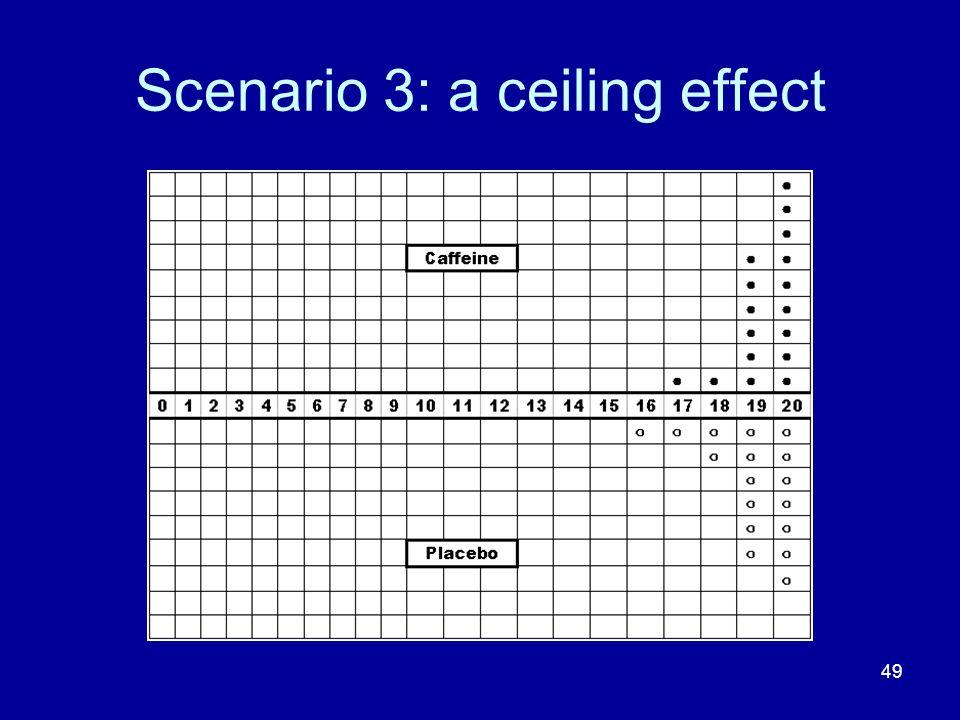 Scenario 3: a ceiling effect