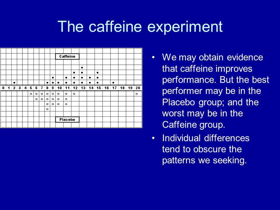 The caffeine experiment