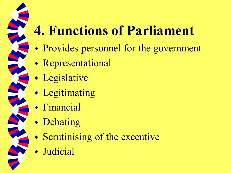 4. Functions of Parliament