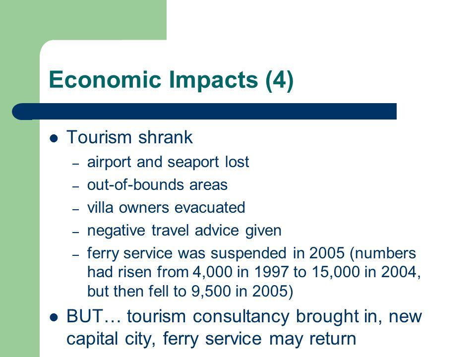 Economic Impacts (4) Tourism shrank